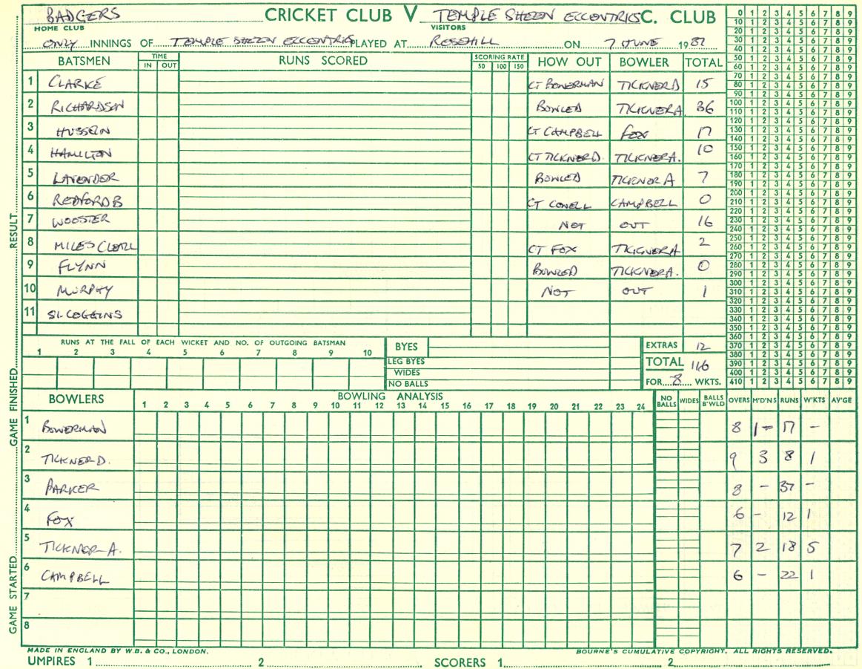 Badgers Cricket Club The Statistical Sett – Cricket Score Sheet