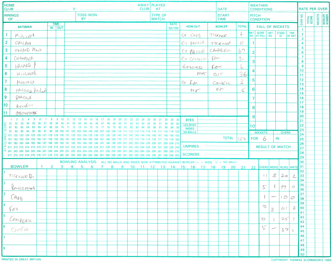 bowling recap sheet template - badgers cricket club what s new archive for 2011